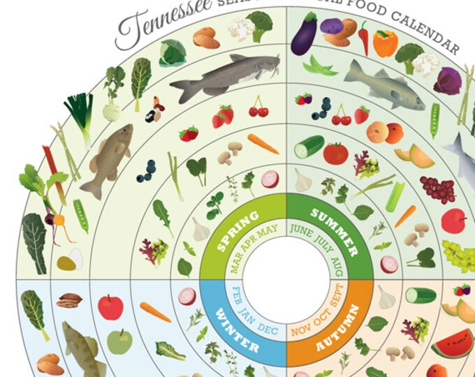 TENNESSEE Local Food Guide