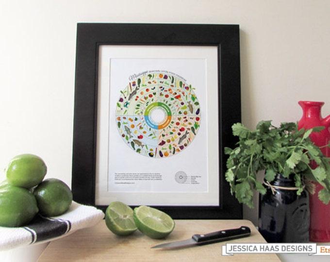 MISSISSIPPI Seasonal Food Calendar