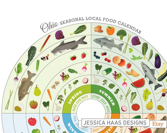 OHIO Local Food Seasonal Guide Print