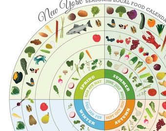 NEW YORK Local Food Seasonal Guide Print