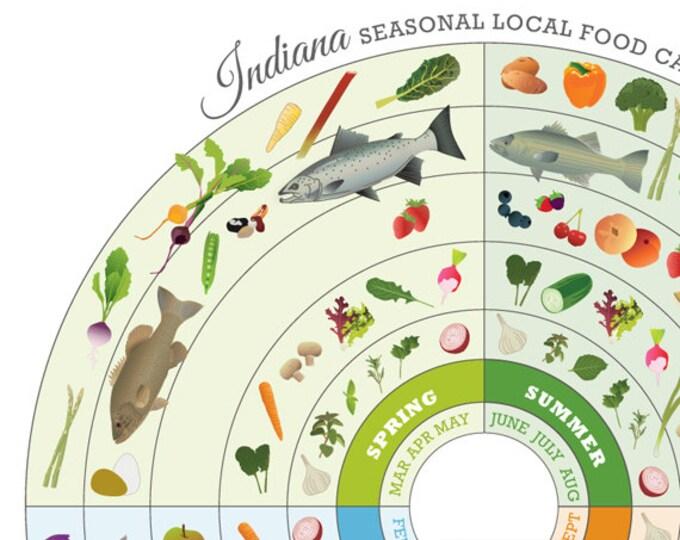 INDIANA Seasonal Food Calendar