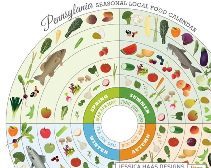PENNSYLVANIA Local Food Guide
