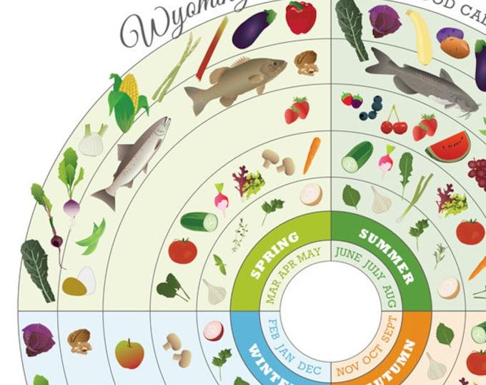 WYOMING Seasonal Food Guide