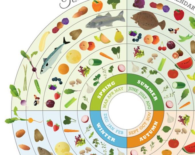 Texas Local Food Seasonal Guide Print