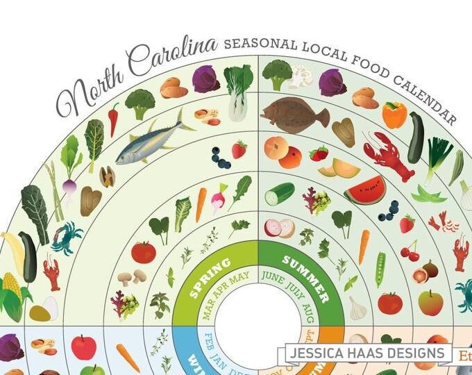 NORTH CAROLINA Local Food Seasonal Guide Print