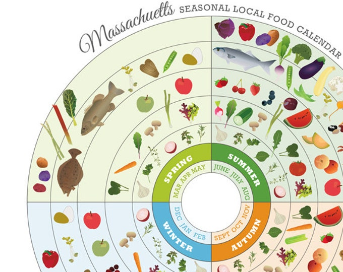 MASSACHUSETTS Local Food Seasonal Guide Print