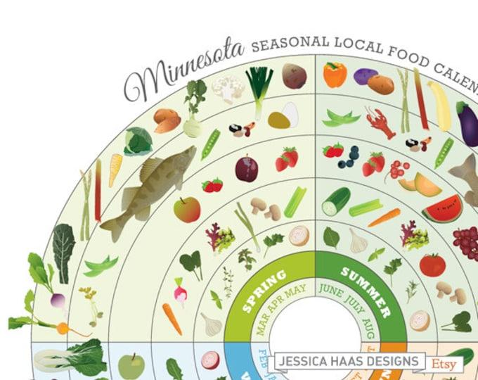 MINNESOTA Local Food Guide