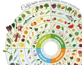 California Food Seasonal Guide Print