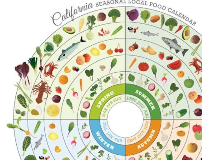 California Food Seasonal Guide Print