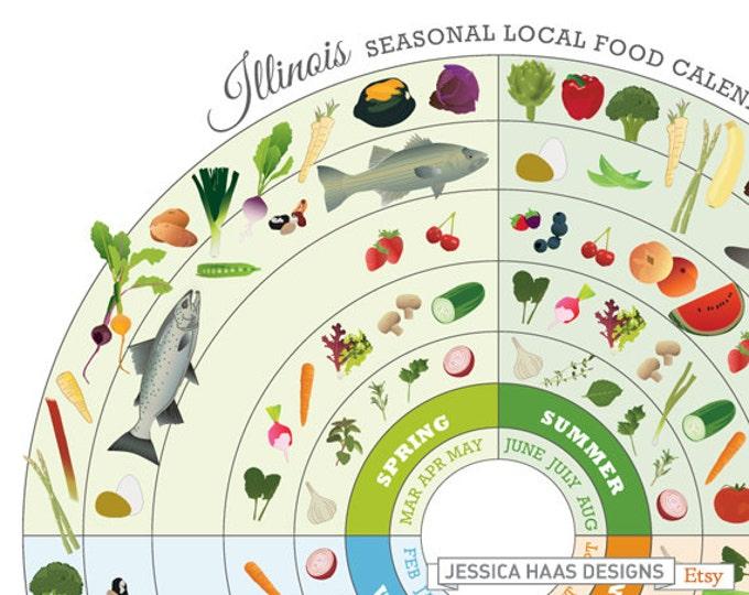 ILLINOIS Local Food Guide