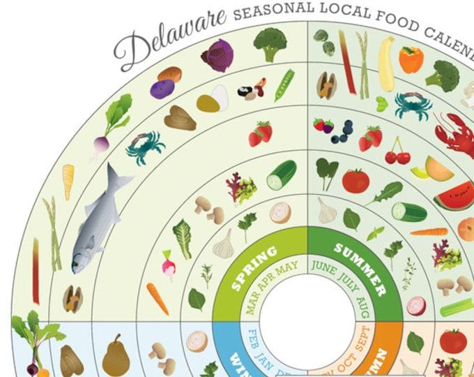 DELAWARE Local Food Guide