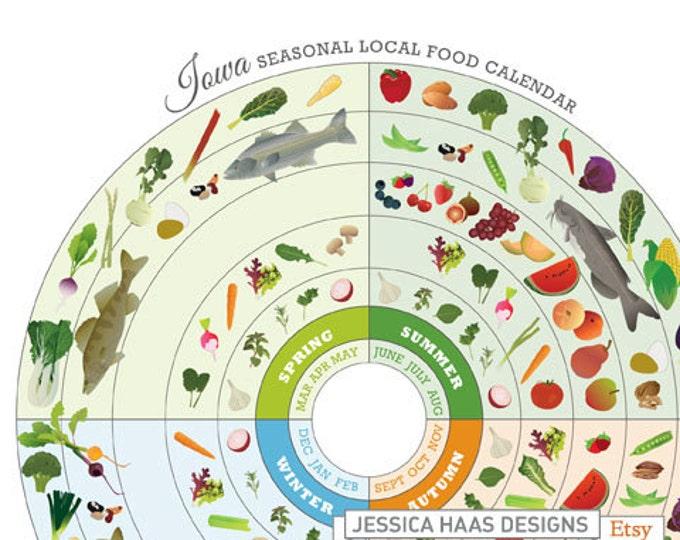 IOWA Local Food Seasonal Guide Print