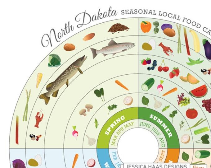 NORTH DAKOTA Local Food Guide