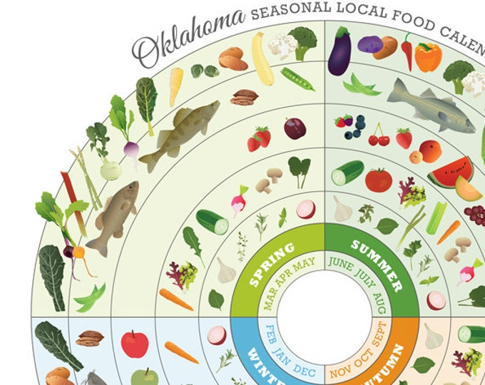 OKLAHOMA Local Food Guide