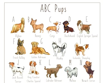 ABC Pups Poster