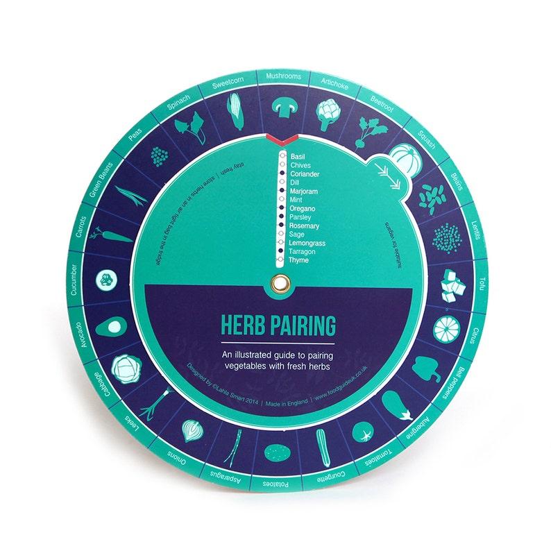 Herb  Spice Pairing Wheel image 0