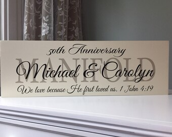 25th anniversary gift for parents etsy