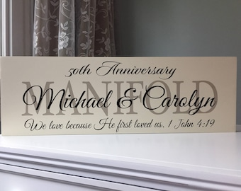 Anniversary gift for parents | Etsy