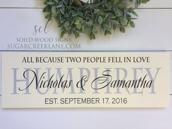 Unique Wedding Gifts For Couple Established Wedding Sign Bridal Shower Gift For Bride Wedding Table Decorations Guestbook Table Sign