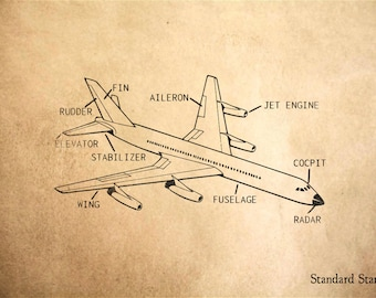 airplane diagram etsy rh etsy com diagram of an airplane engine diagram of an airplane with the forces