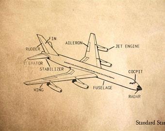 airplane diagram etsy rh etsy com diagram of airplane seating diagram of airplane cockpit
