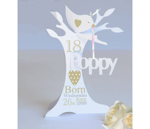 Personalised 3D Paper Cut18th/21st/40th Birthday Card For