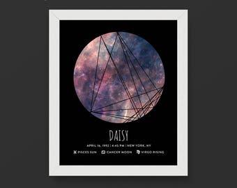 custom birth chart zodiac print - personalized galaxy wall art for home decor & nurseries