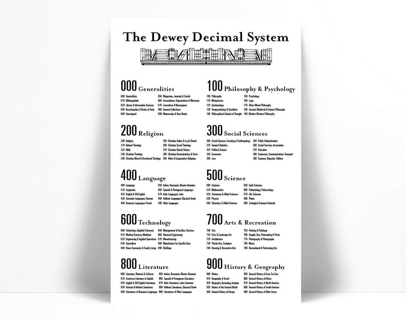 picture regarding Dewey Decimal System Chart Printable titled Dewey Decimal Approach Artwork Print - Library Wall Artwork - Faculty Poster - Guide Associate - Librarian Reward - Literary Artwork - Training Clroom Trainer