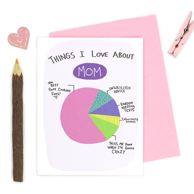 Things I Love About Mom Pie Chart Funny Mom Birthday Card Etsy
