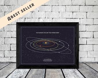 Personalised Solar System, Custom Planet Map, Custom Star Map, Planets Map, Space Map, Solar System Art