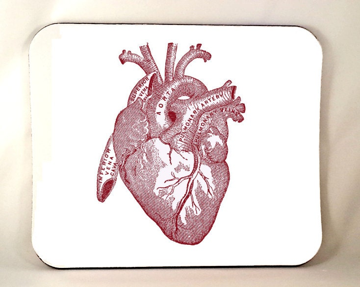 Anatomical Heart Mouse Pad Horror Mouse Pad Anatomy Vintage Etsy