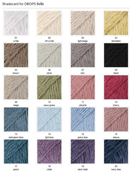 Algodón de ganchillo poncho cordón patrón poncho mujeres | Etsy