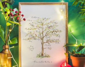 Modern calligraphy family tree