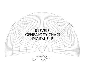 Blank Genealogy Chart - Digital File - 8 Levels