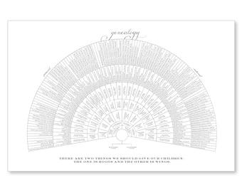 Filled Genealogy Chart - Digital File - 8 Levels