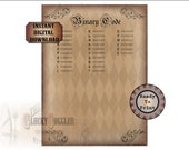 Binary Code Escape Room Printable Puzzle Template ~ jpg File ~ ABC Ones Zeros ~ Blank DIY Riddle Sheet ~ Aged Water Stained Old World Paper