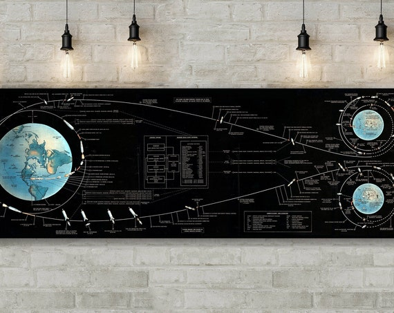 NASA's The Apollo Lunar Landing Chart Space Exploration Wall Map Aeronautical Print Astronaut Wall Decor fine art Gift