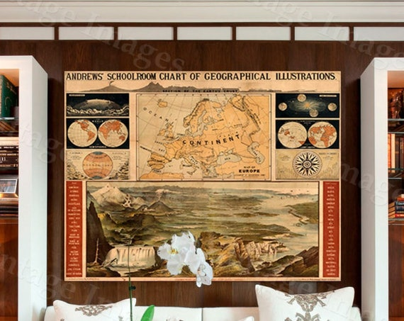 Chart Of Geographical Illustrations, 1915.   Homeschool Deco Style Old map Vintage home Decor Reprint rustic decor Gift