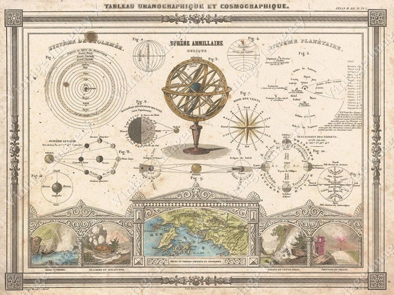 Large VINTAGE Historic 1852 Astronomical And Cosmos Map Solar System Chart M. Vuillemin Restoration Decorator Style Fine Art Print wall map