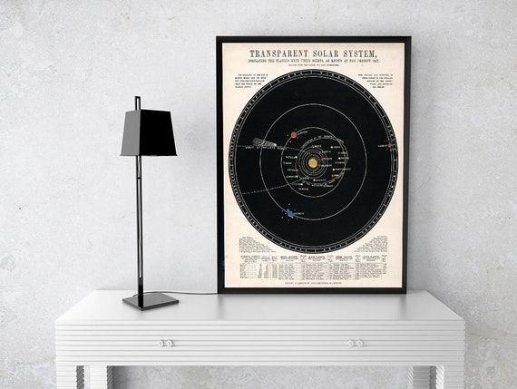 Vintage Astronomy print, star chart, zodiac constellations, Celestial Maps, Telescope, Planets, Astronomy Illustration unique astronomy gift