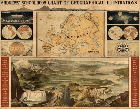 Chart Of Geographical Illustrations, 1915. Restoration Hardware Homeschool Deco Style Old map Vintage home Decor Reprint rustic decor Gift