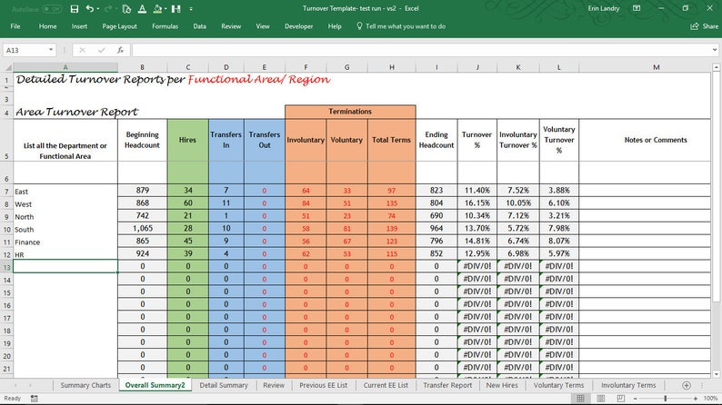 Turnover Analysis Report Excel Template, Employee Turnover Spreadsheet