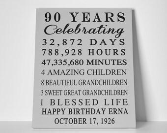90th BIRTHDAY GIFT Anniversary Sign Print Personalized Art Canvas Mom Dad Grandma Birthday Best Friend Keepsake Custom