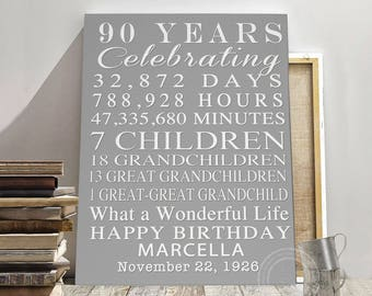 90th BIRTHDAY GIFT Canvas Sign Print Personalized Art Custom Made For Mom Dad Grandma Grandpa Or Best Friend And Family