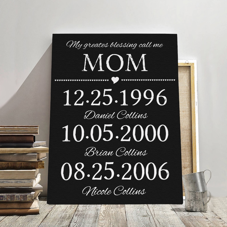 MOTHERS DAY CANVAS Mother Birthday Gift For