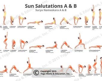 ashtanga yoga primary series poster  etsy
