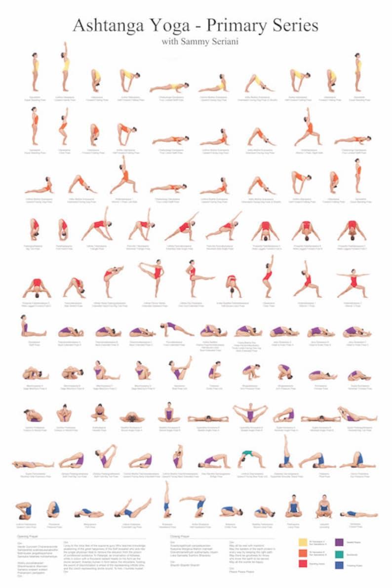 photo relating to Yoga Printable identify Printable Ashtanga Principal Collection Yoga Poster