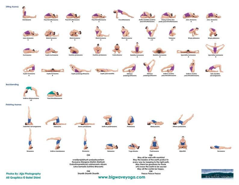 8.5 x 11 Laminated Ashtanga Yoga Primary Series   Etsy