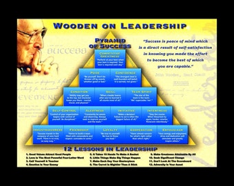 photo about John Wooden Pyramid of Success Printable known as John picket Etsy