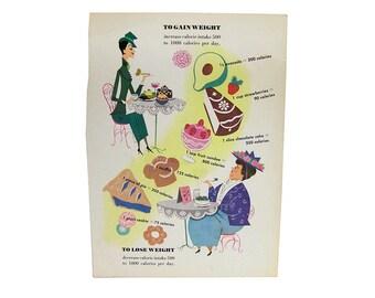 Vintage Mid Century Cookbook Page Dieting